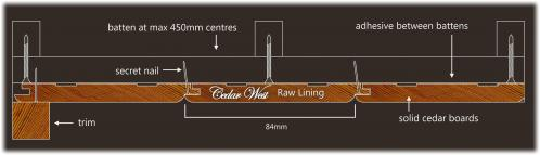 Installation diagram for Cedar West raw timber lining 84 x 9mm
