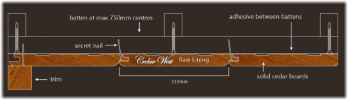 Installation diagram for Cedar West raw cedar lining 133 x 12mm