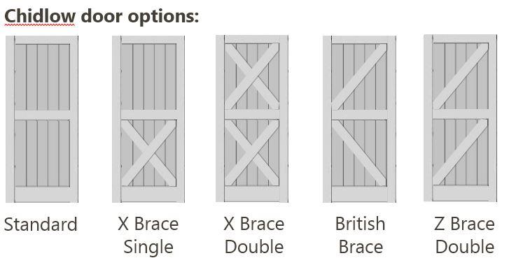 Bracing Options for Chidlow Door